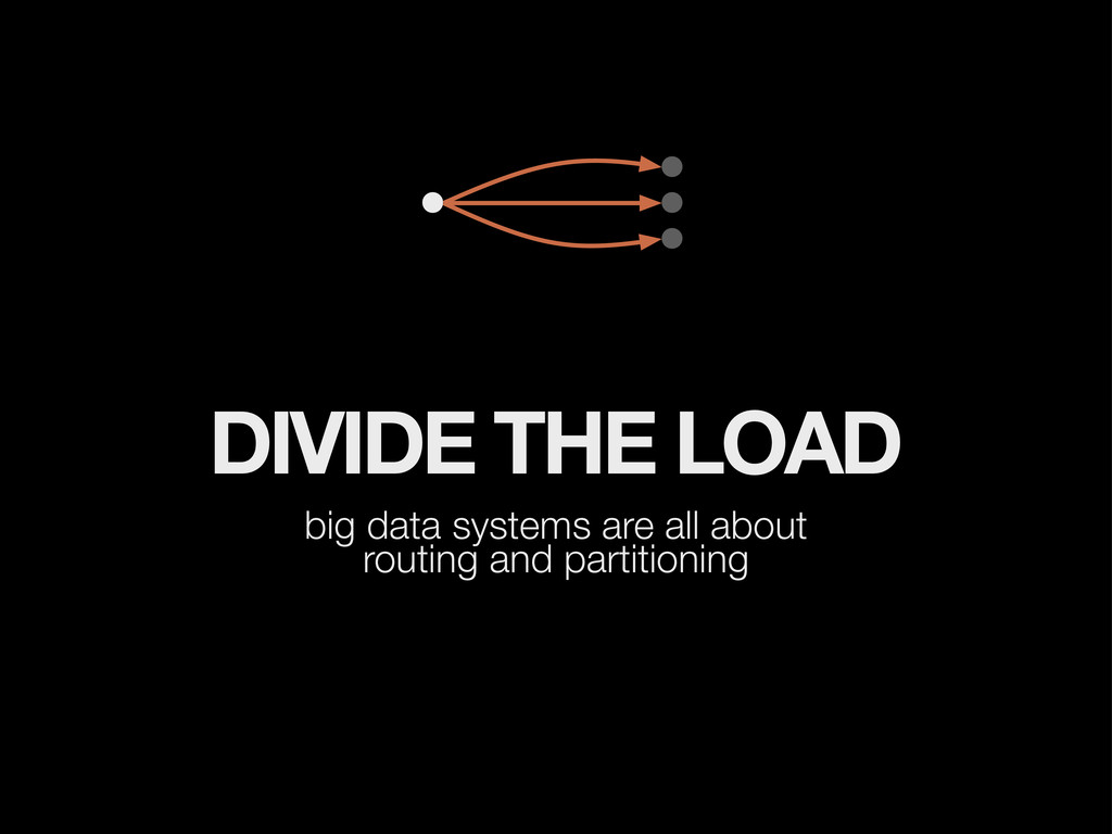 DIVIDE THE LOAD big data systems are all about ...