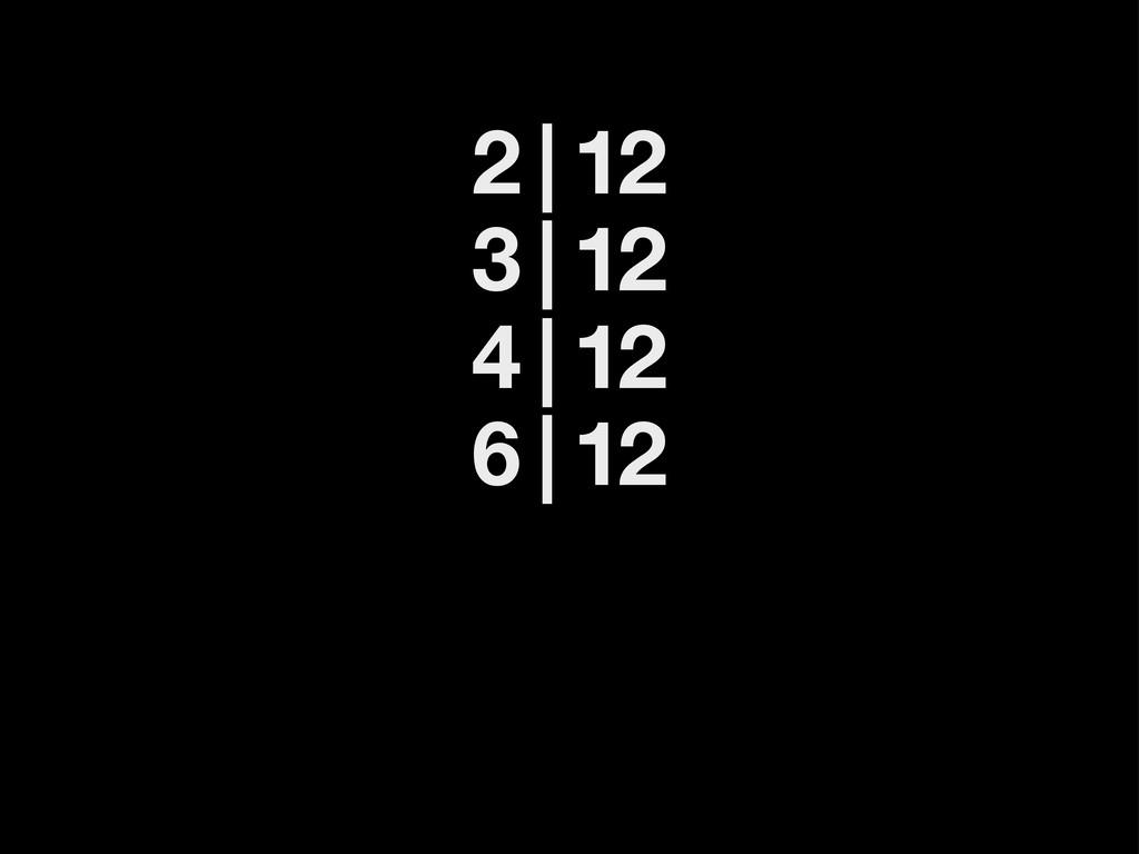 2 | 12 3 | 12 4 | 12 6 | 12