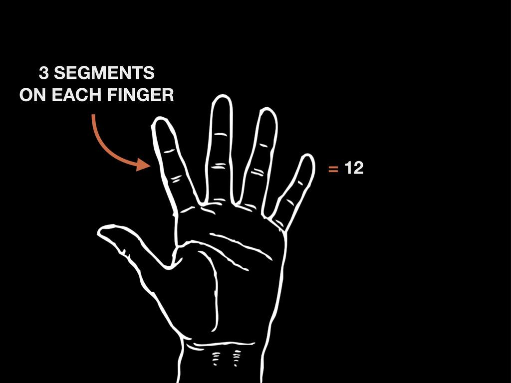 3 SEGMENTS ON EACH FINGER = 12