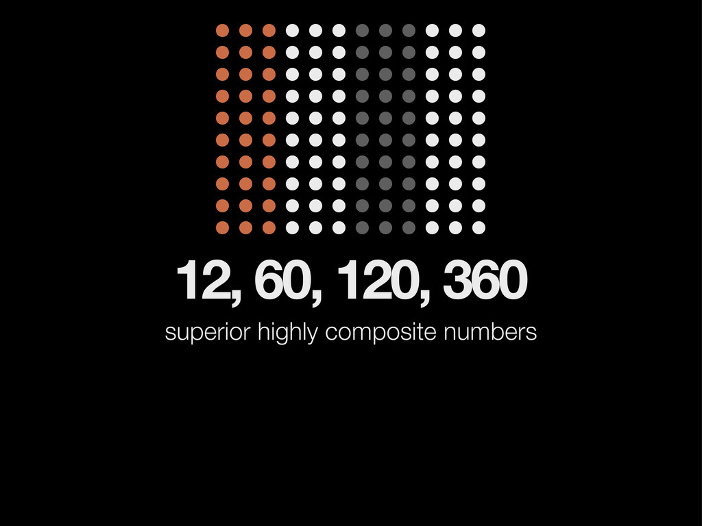 12, 60, 120, 360 superior highly composite numb...