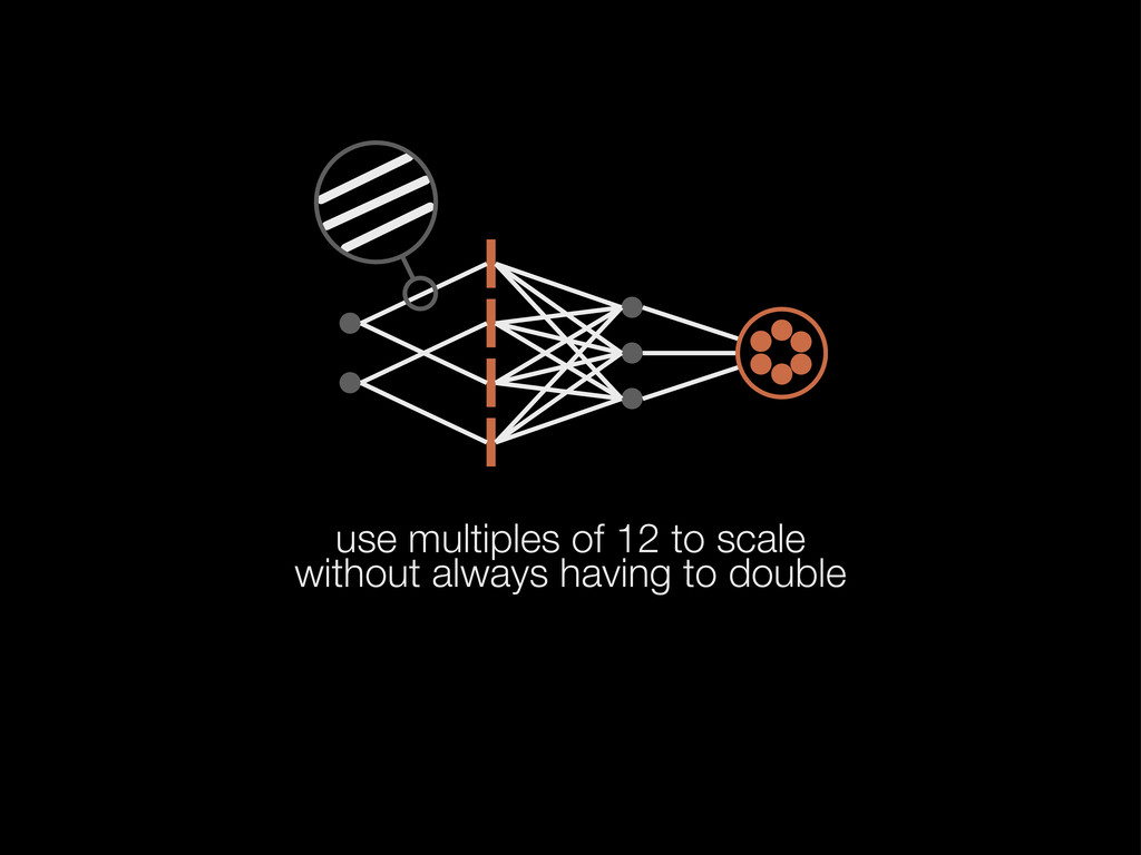 use multiples of 12 to scale without always hav...