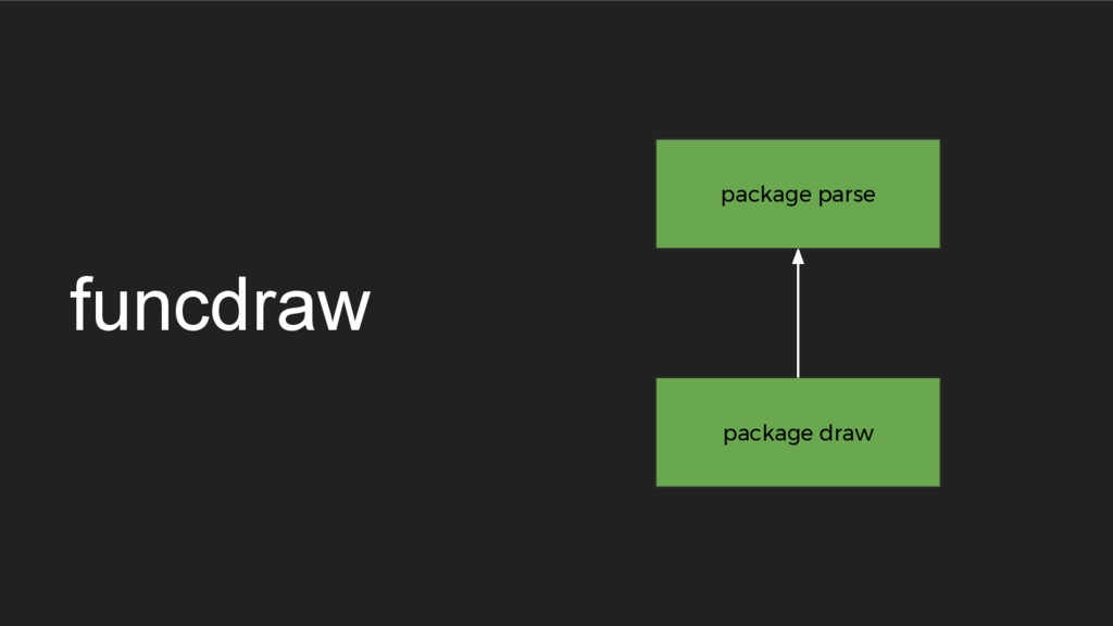 funcdraw package draw package parse