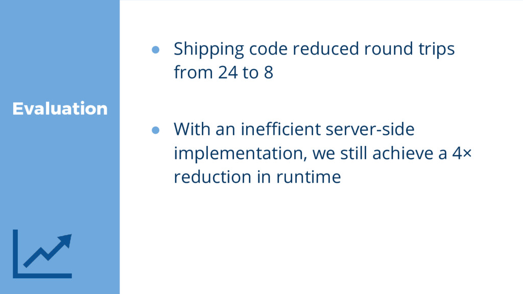 Evaluation ● Shipping code reduced round trips ...