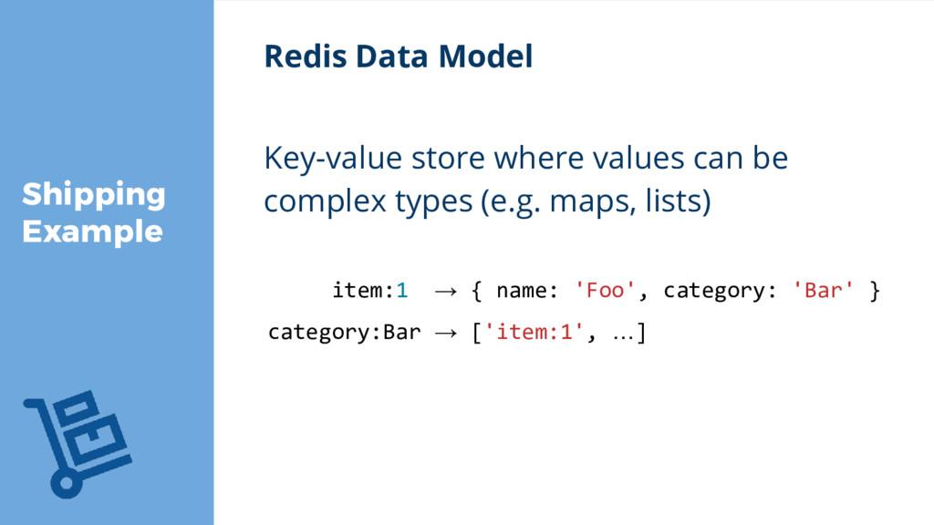 Shipping Example Redis Data Model Key-value sto...