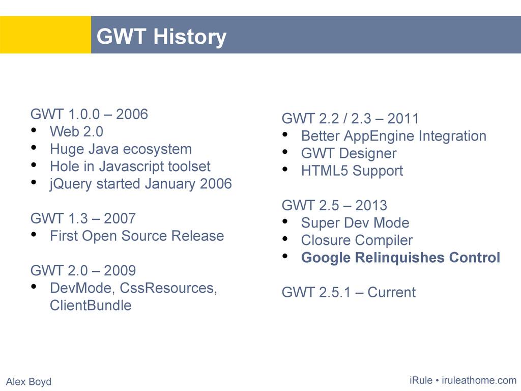 Title iRule • iruleathome.com GWT 1.0.0 – 2006 ...