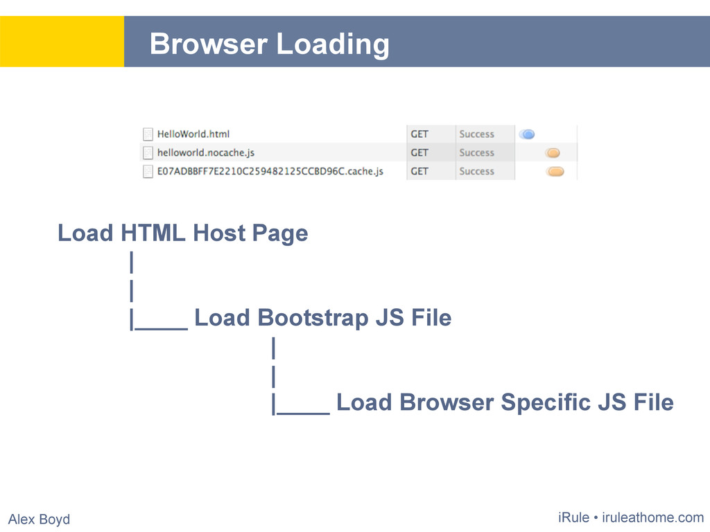 Alex Boyd Browser Loading iRule • iruleathome.c...