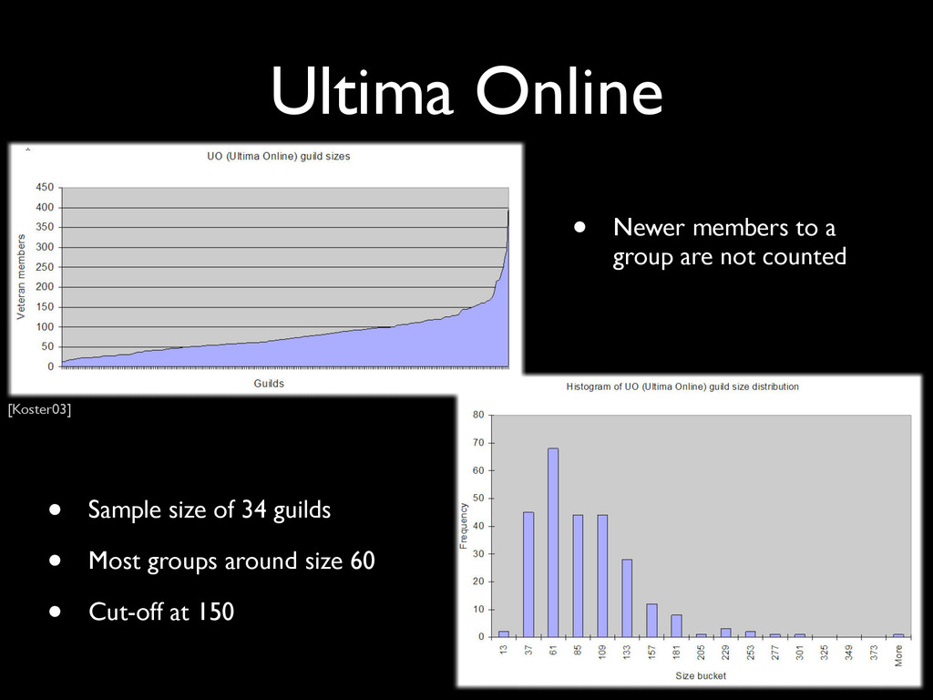 Ultima Online • Sample size of 34 guilds • Most...
