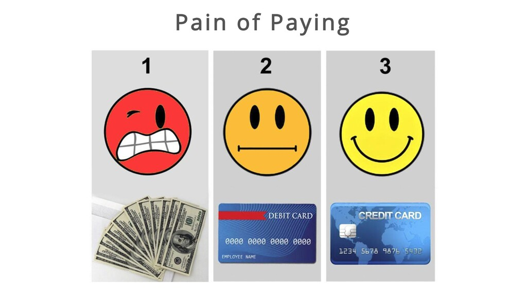 Pain of Paying
