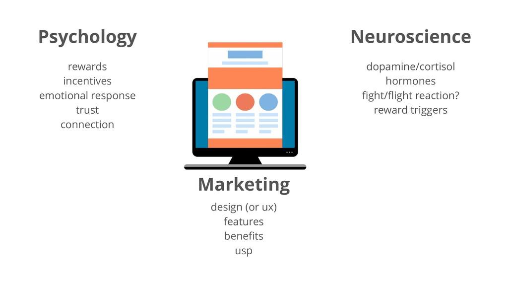 Psychology Neuroscience Marketing rewards incen...