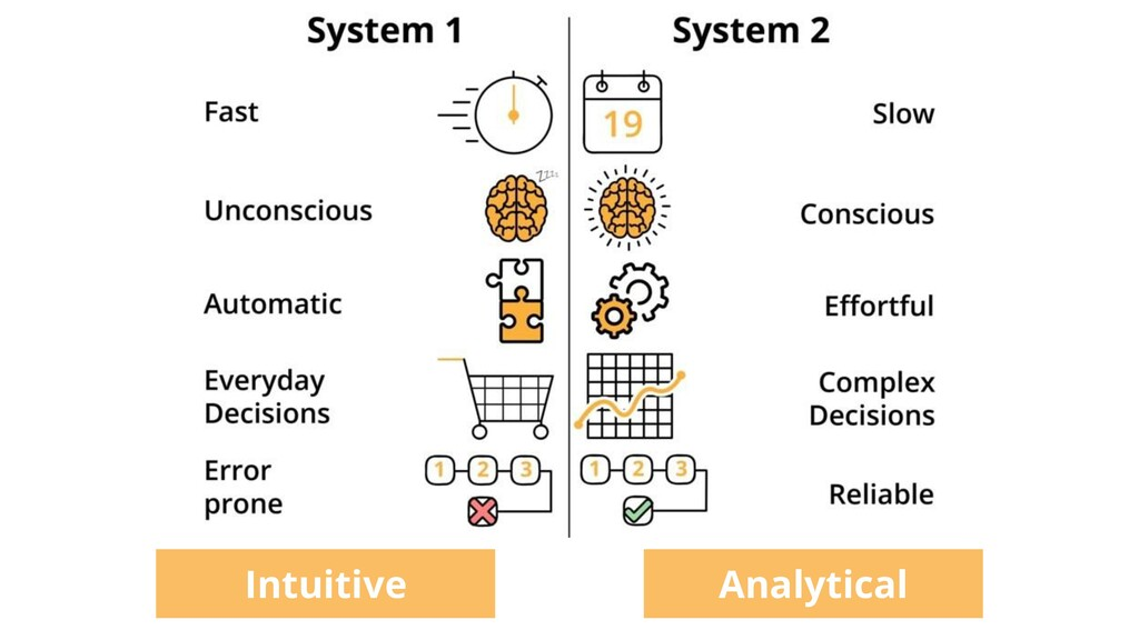 Intuitive Analytical