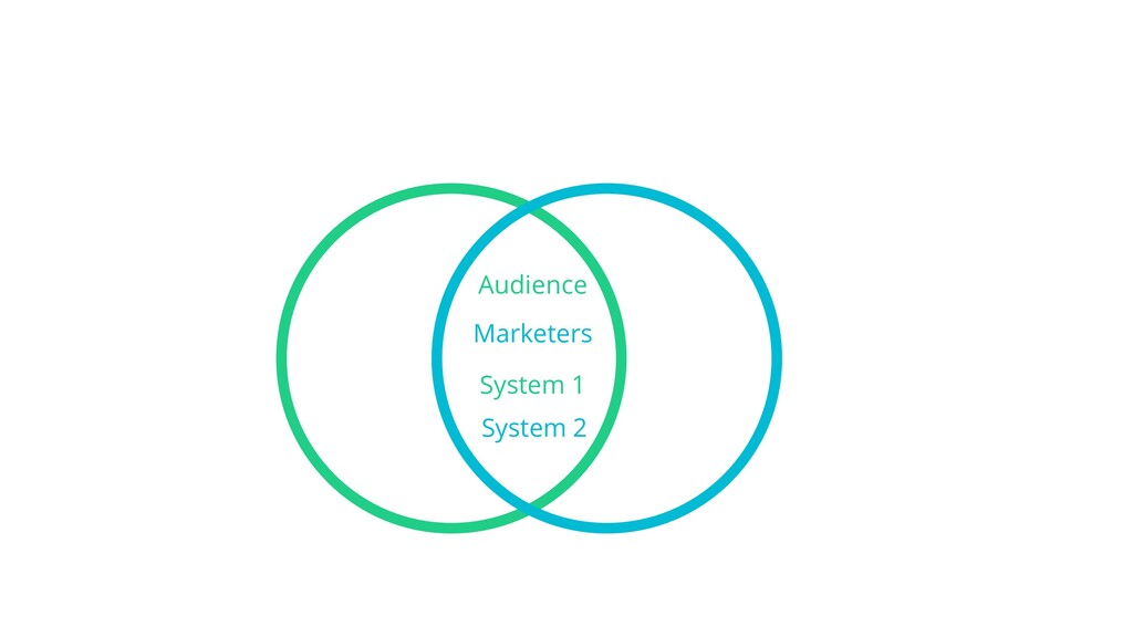 Audience System 1 Marketers System 2