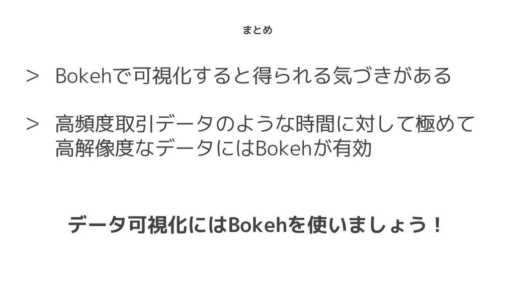 まとめ > Bokehで可視化すると得られる気づきがある > 高頻度取引データのような時間に対...
