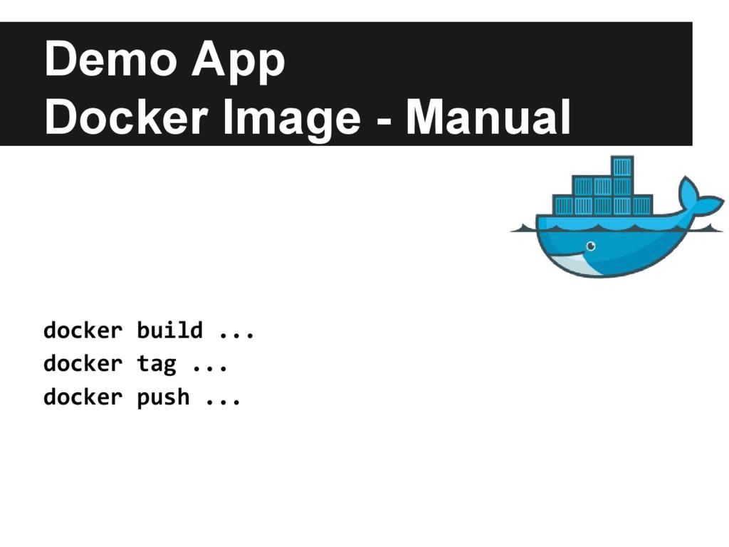Demo App Docker Image - Manual docker build ......