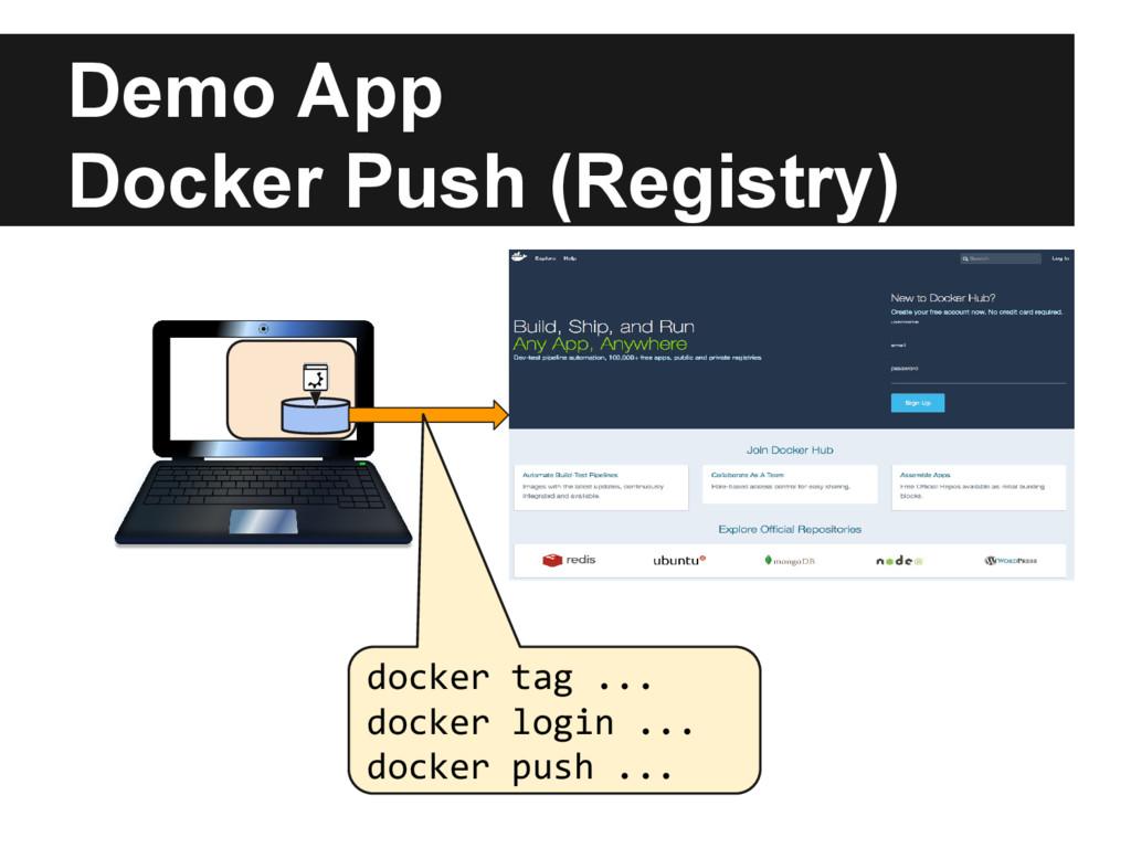 Demo App Docker Push (Registry) docker tag ... ...