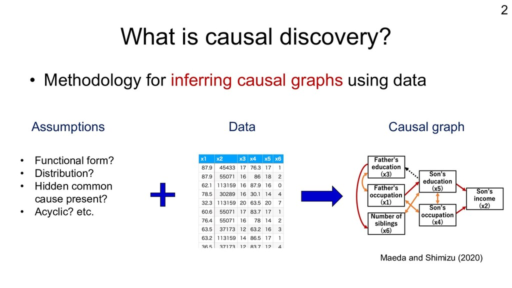 What is causal discovery? • Methodology for inf...