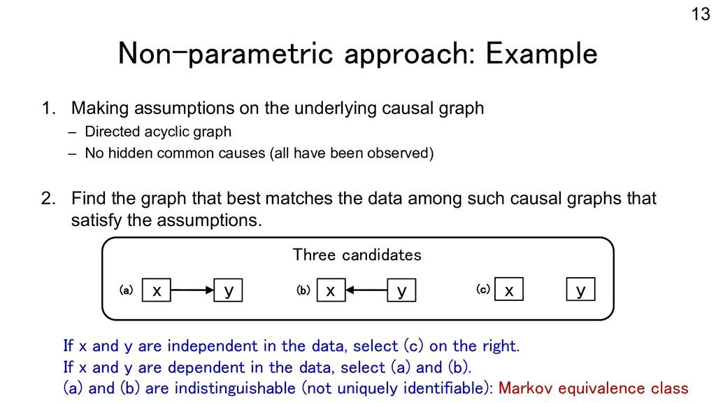 Non-parametric approach: Example 1. Making assu...