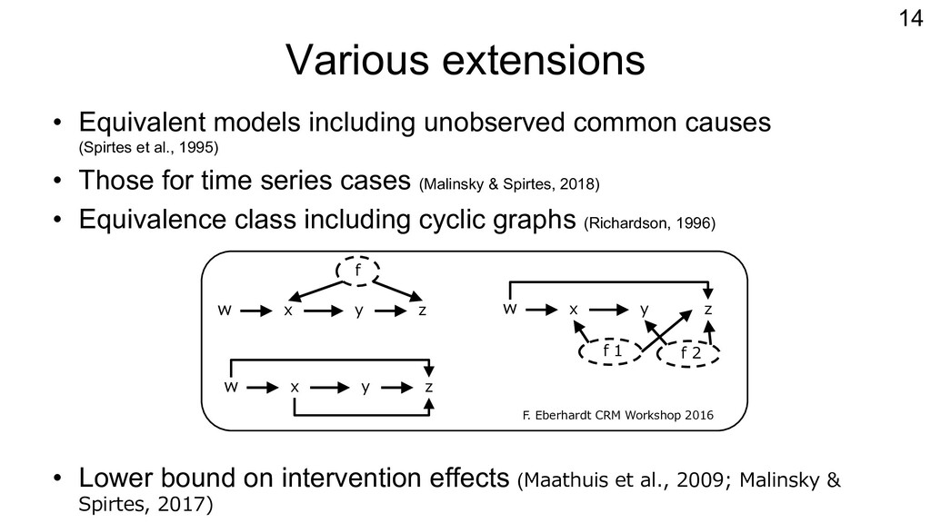 Various extensions • Equivalent models includin...