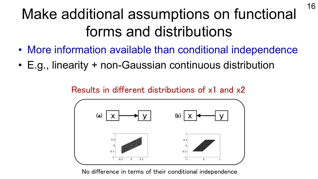 Make additional assumptions on functional forms...
