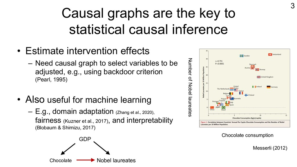 Causal graphs are the key to statistical causal...