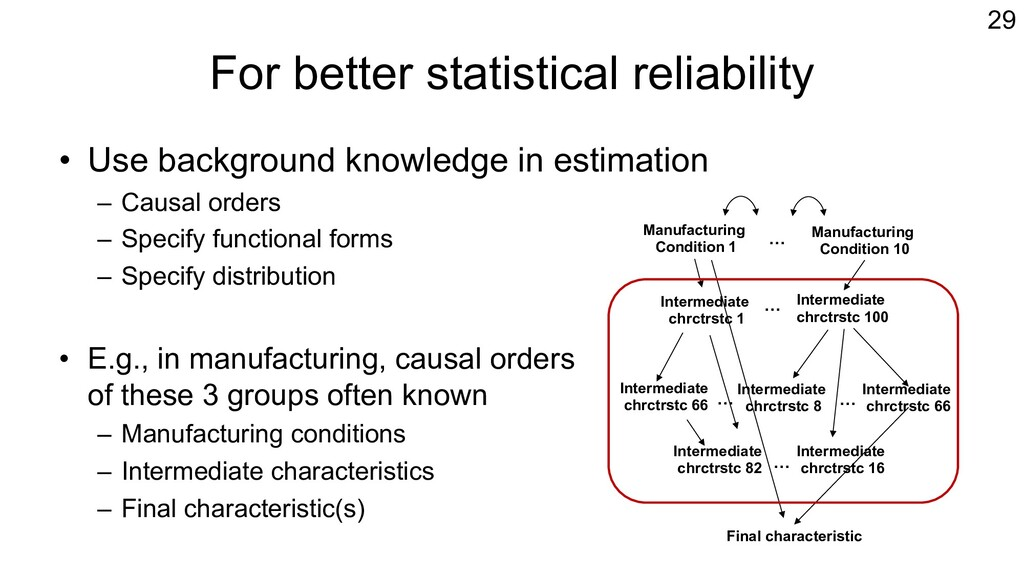 For better statistical reliability • Use backgr...