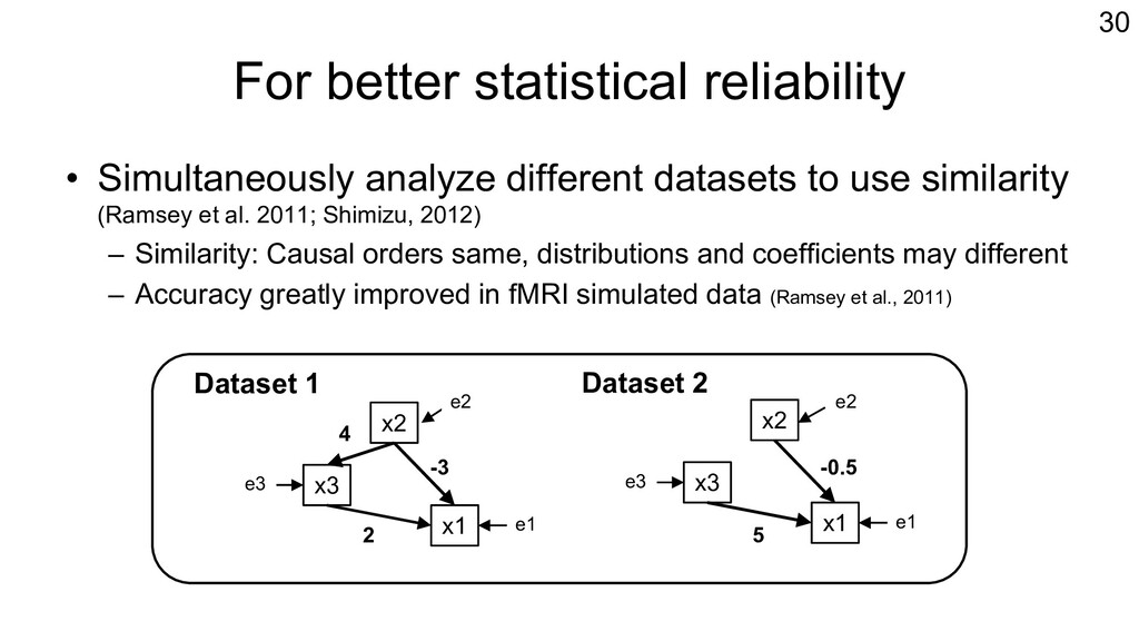 For better statistical reliability • Simultaneo...