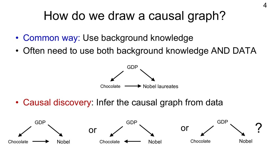 How do we draw a causal graph? • Common way: Us...