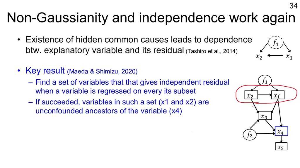Non-Gaussianity and independence work again • E...