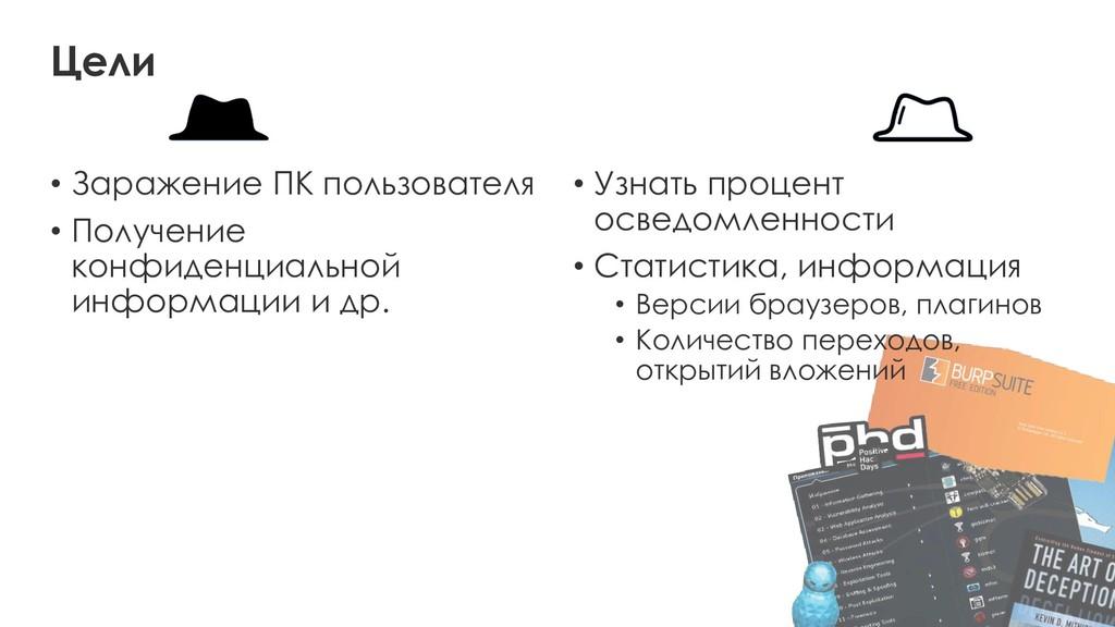 • Заражение ПК пользователя • Получение конфиде...