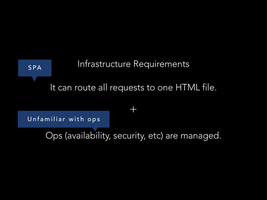 Infrastructure Requirements It can route all re...