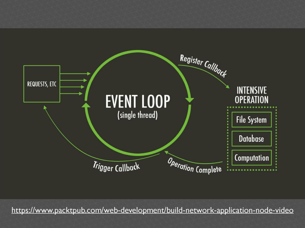 https://www.packtpub.com/web-development/build-...