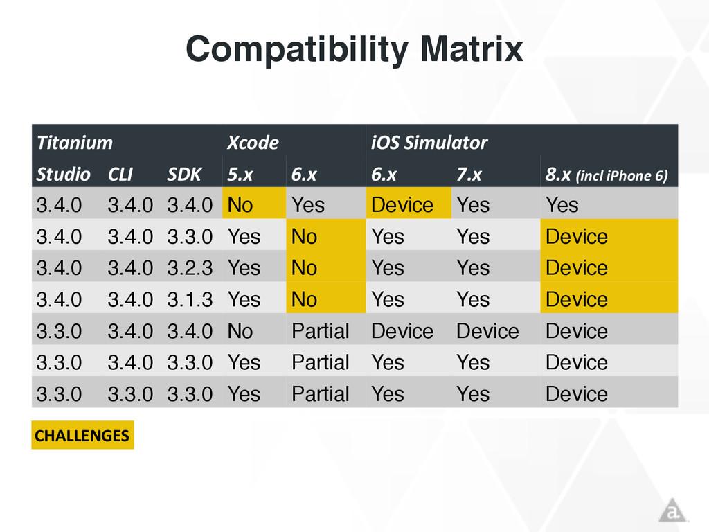 Compatibility Matrix Titanium Xcode iOS Simu...