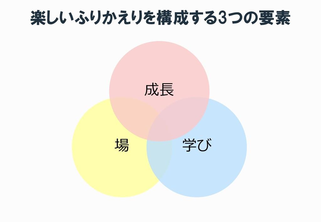 楽しいふりかえりを構成する3つの要素 場 学び 成長