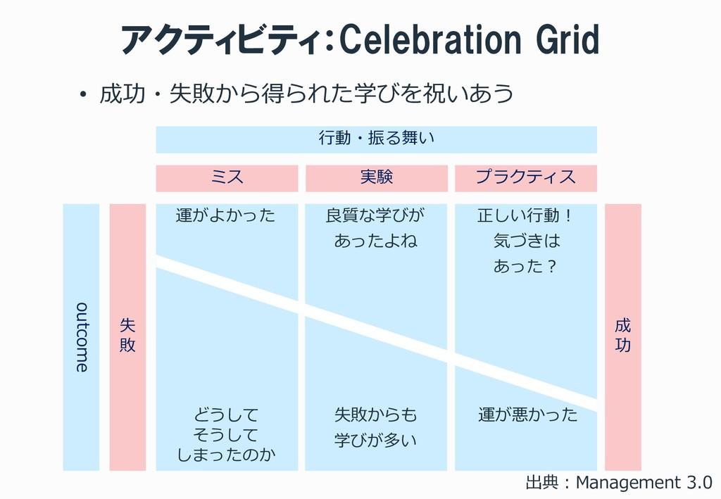 アクティビティ:Celebration Grid • 成功・失敗から得られた学びを祝いあう 出...