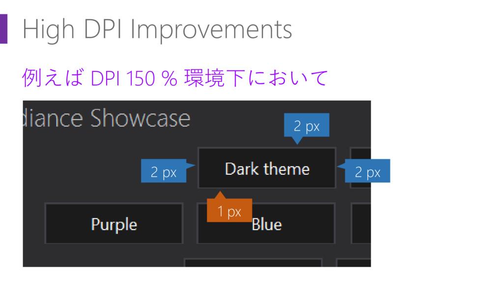 High DPI Improvements 例えば DPI 150 % 環境下において 2 p...
