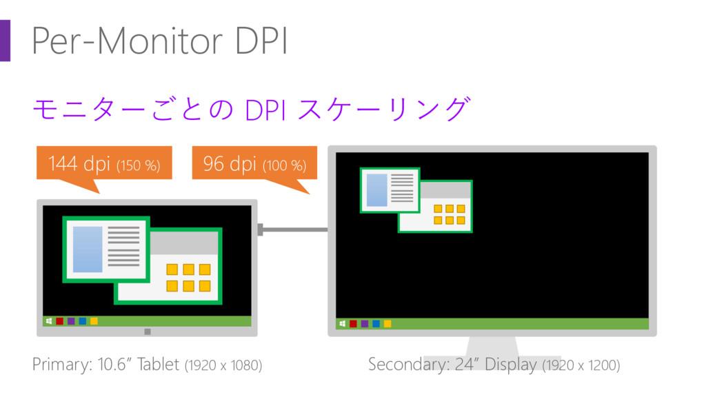 Per-Monitor DPI モニターごとの DPI スケーリング Primary: 10....
