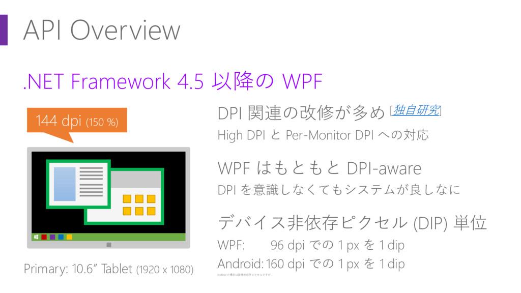 API Overview .NET Framework 4.5 以降の WPF DPI 関連の...