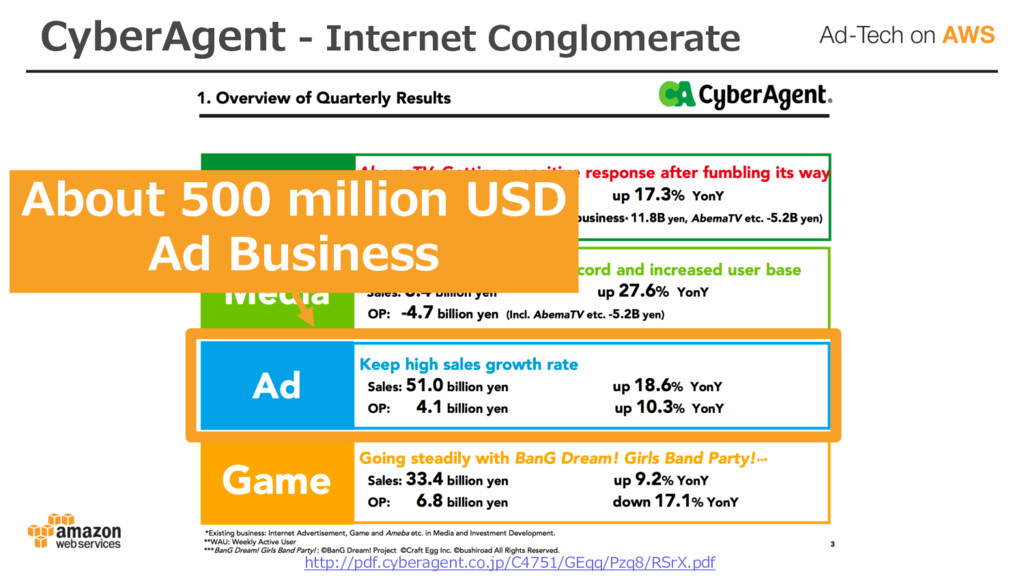 CyberAgent - Internet Conglomerate http://pdf.c...