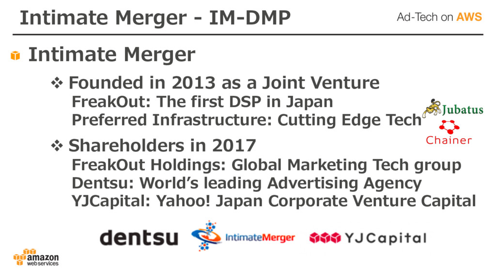 Intimate Merger - IM-DMP Intimate Merger v Foun...