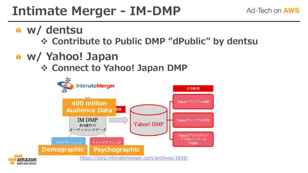Intimate Merger - IM-DMP w/ dentsu v Contribute...