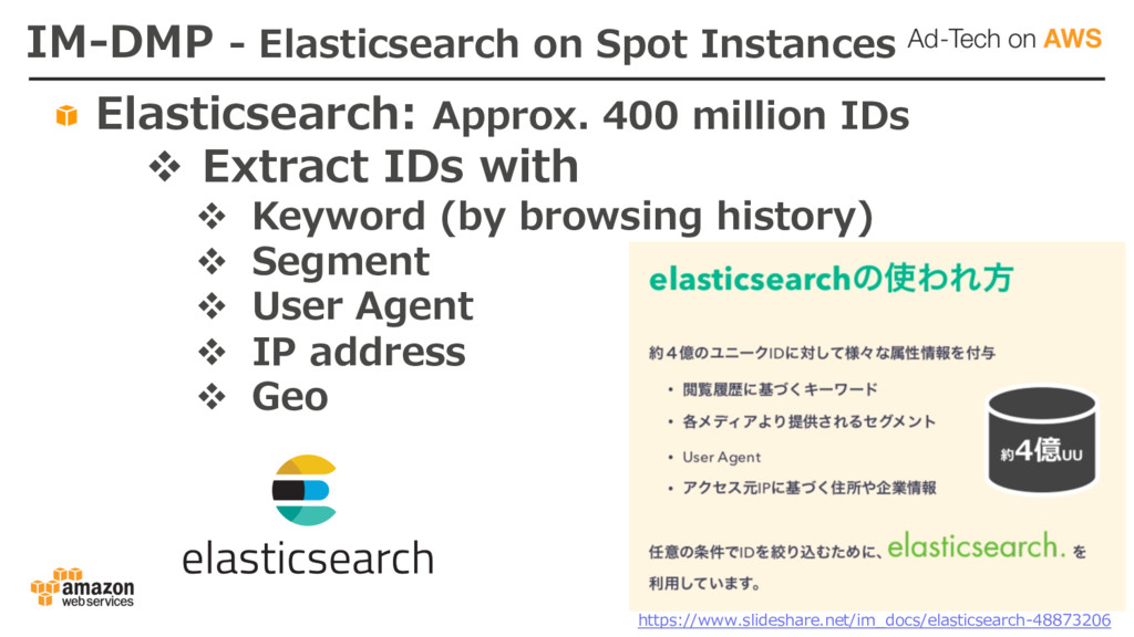 Elasticsearch: Approx. 400 million IDs v Extrac...