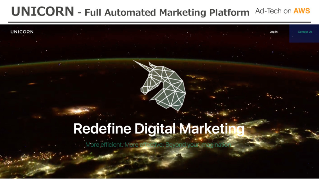 68 UNICORN - Full Automated Marketing Platform