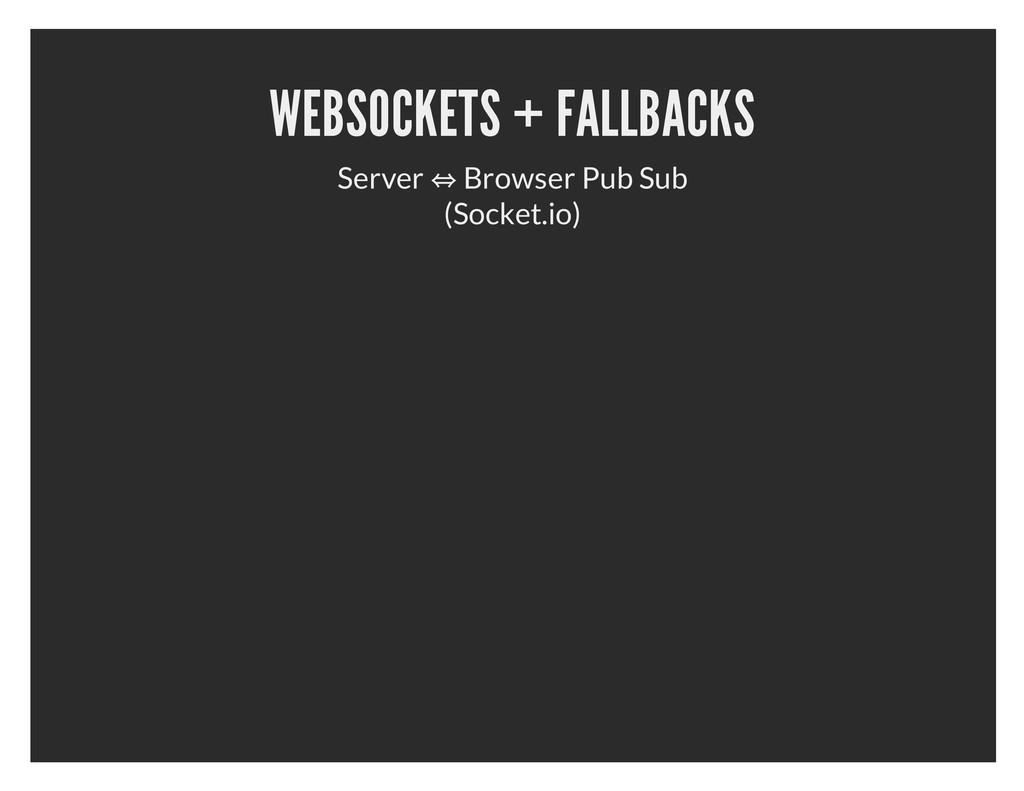 WEBSOCKETS + FALLBACKS Server Browser Pub Sub (...