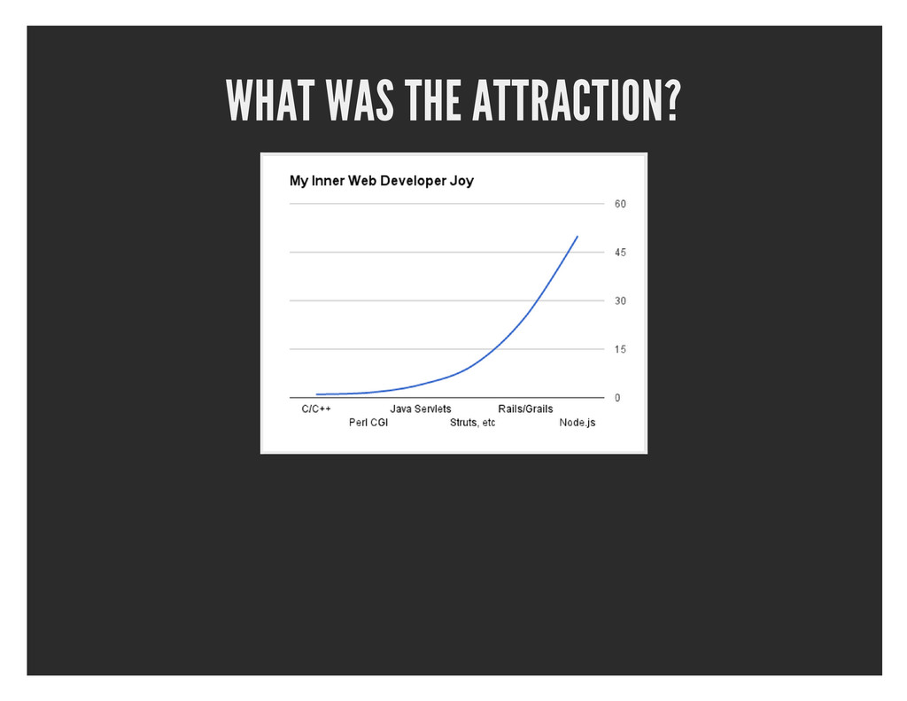 WHAT WAS THE ATTRACTION?