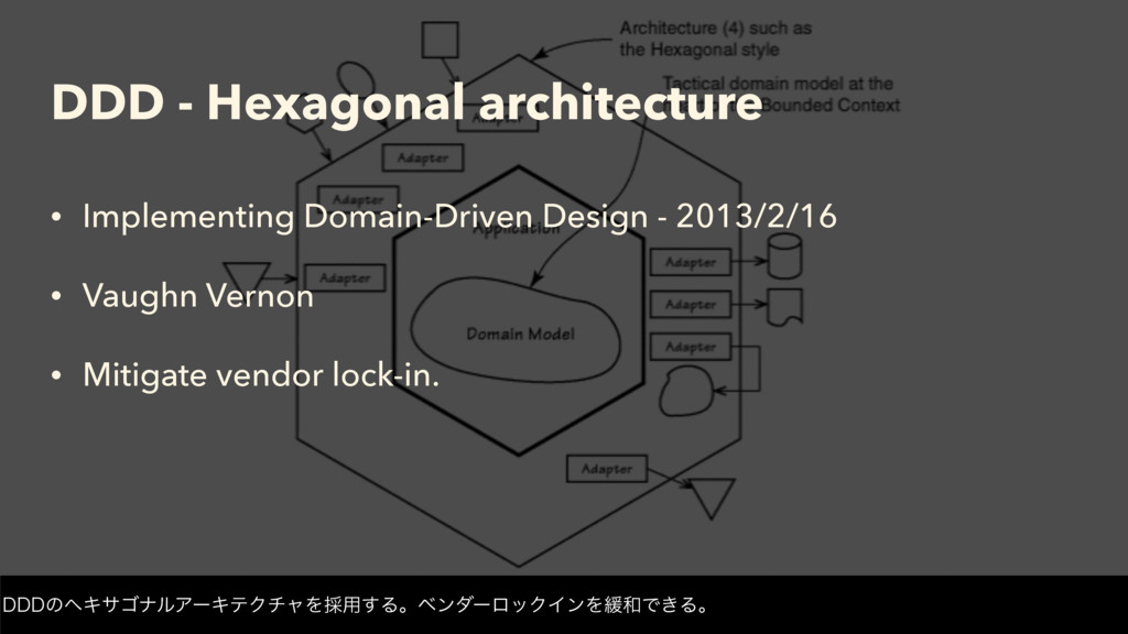 DDD - Hexagonal architecture • Implementing Dom...