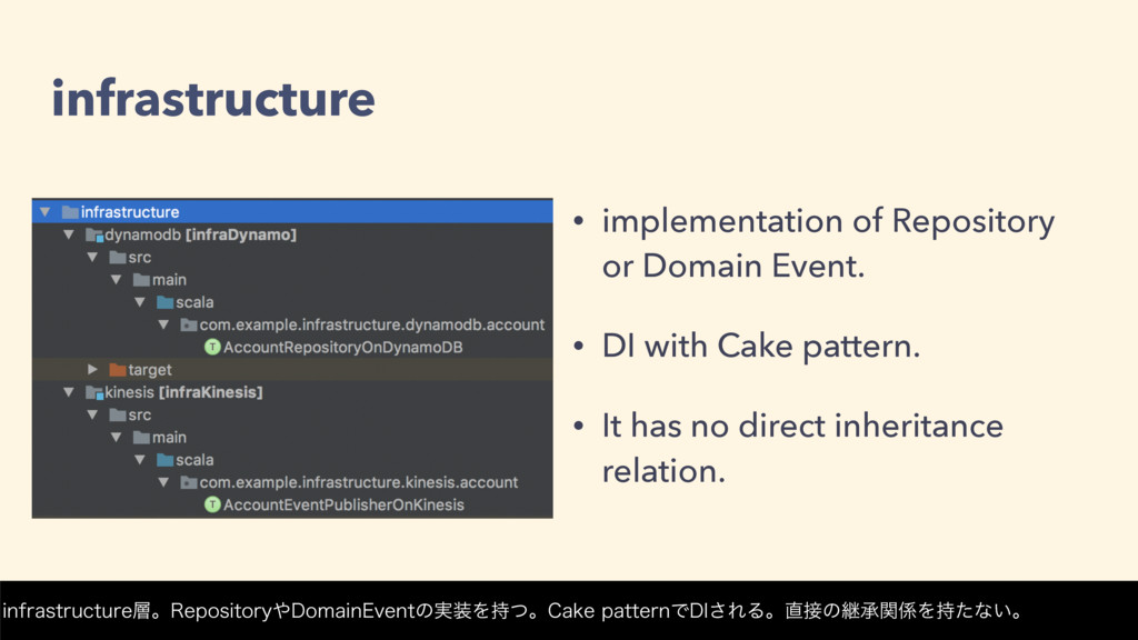 infrastructure • implementation of Repository o...