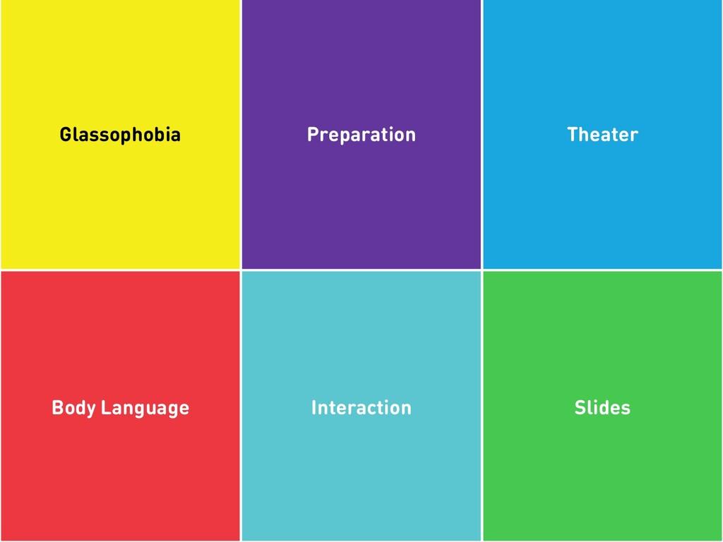 Glassophobia Preparation Theater Body Language ...