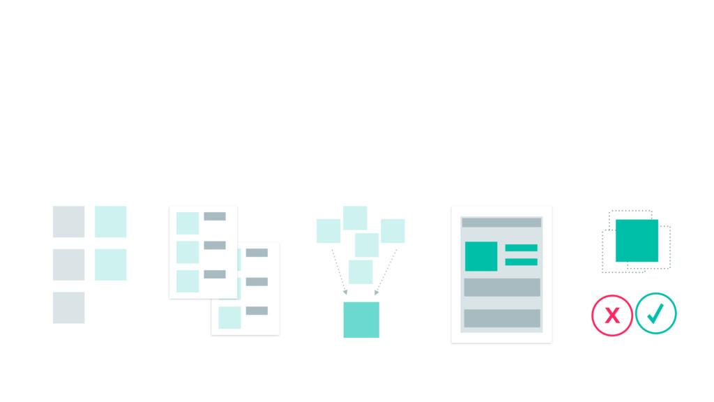 The Design Sprint UNDERSTAND DIVERGE BUILD ✓ X ...