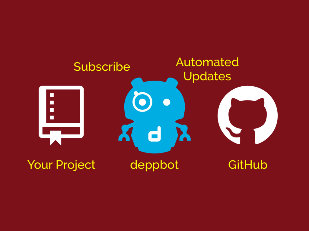 """! """" Your Project deppbot GitHub Subscribe Autom..."""