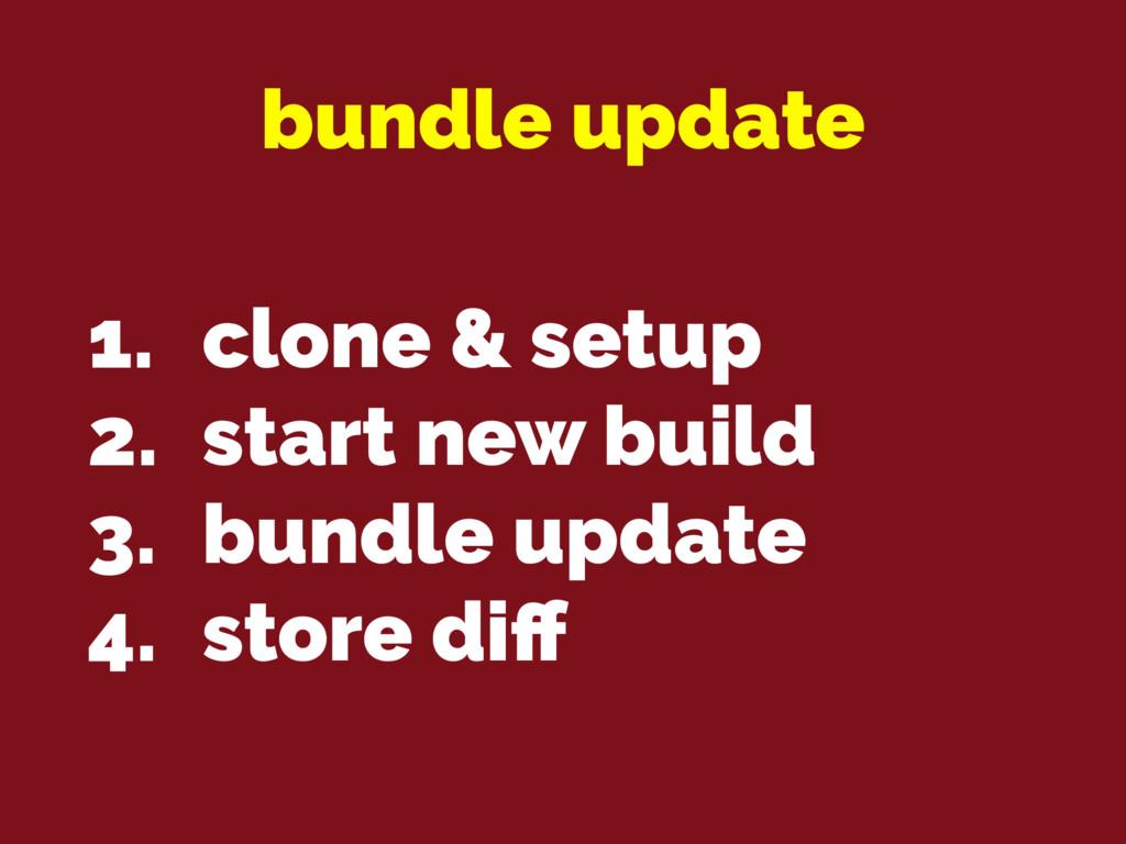 bundle update 1. clone & setup 2. start new bui...
