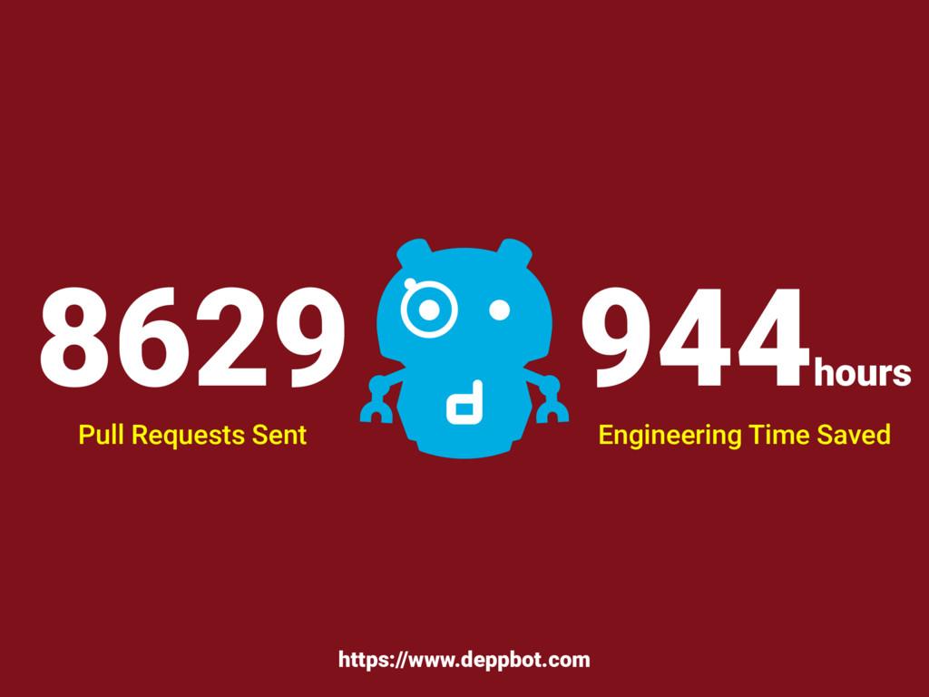 https://www.deppbot.com 8629 Pull Requests Sent...